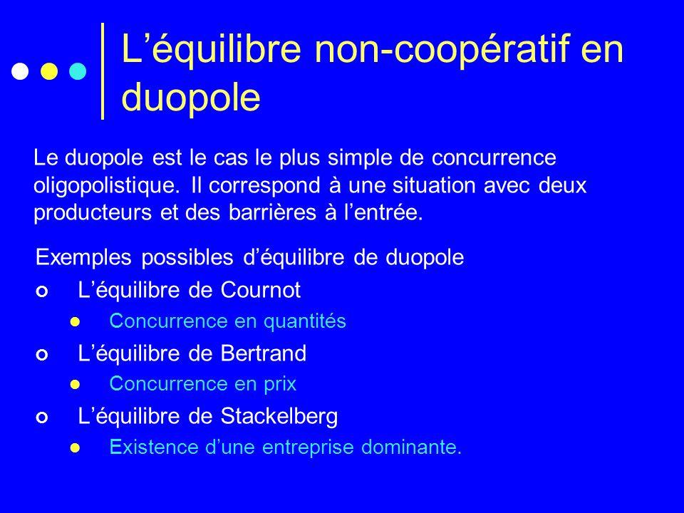 Léquilibre non-coopératif en duopole Exemples possibles déquilibre de duopole Léquilibre de Cournot Concurrence en quantités Léquilibre de Bertrand Co