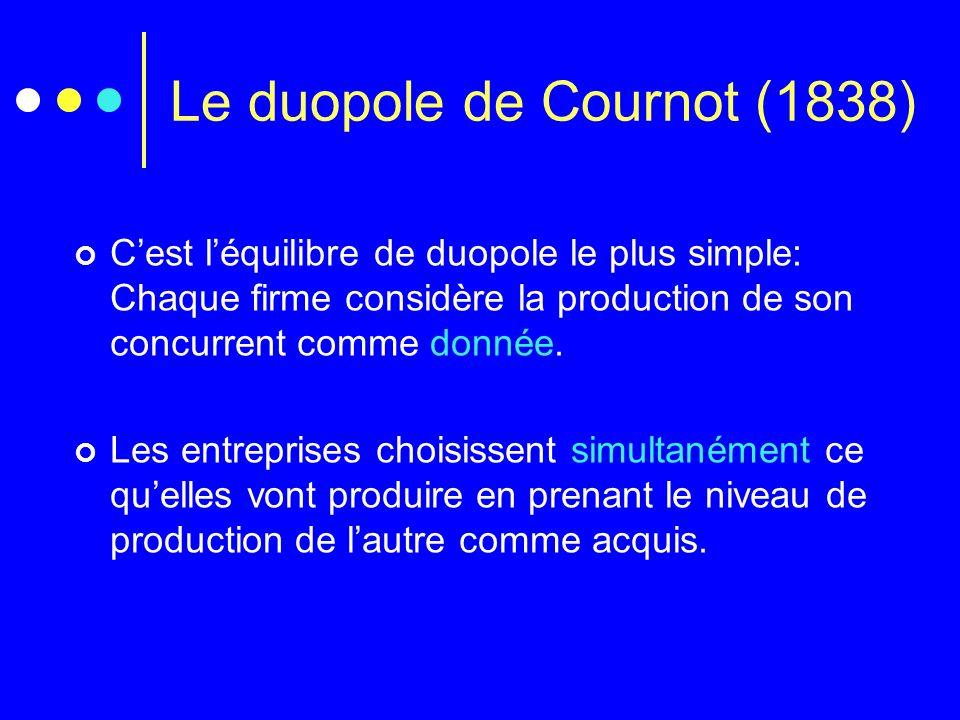 Le duopole de Cournot (1838) Cest léquilibre de duopole le plus simple: Chaque firme considère la production de son concurrent comme donnée. Les entre