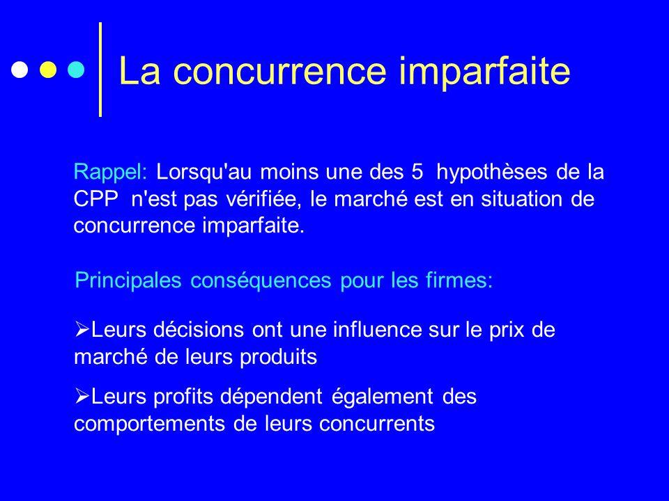 La concurrence imparfaite Rappel: Lorsqu'au moins une des 5 hypothèses de la CPP n'est pas vérifiée, le marché est en situation de concurrence imparfa