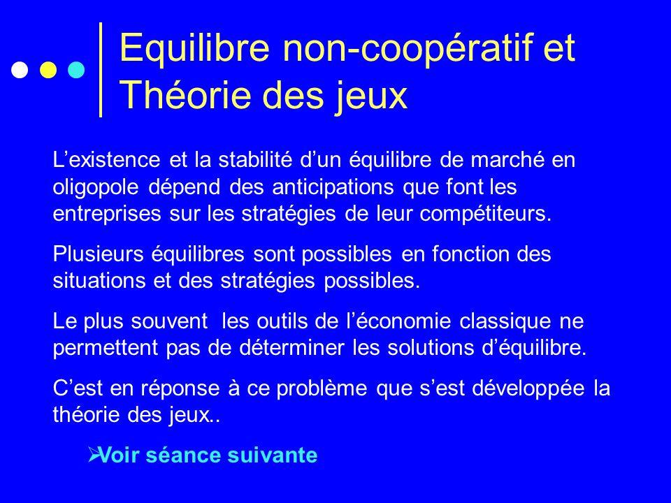 Equilibre non-coopératif et Théorie des jeux Lexistence et la stabilité dun équilibre de marché en oligopole dépend des anticipations que font les ent