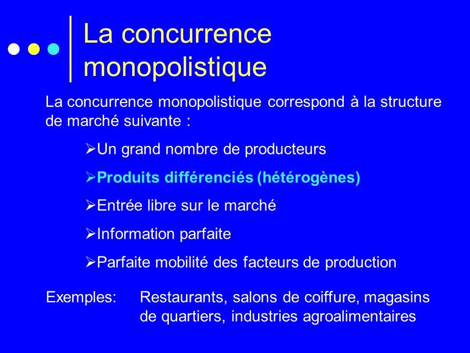 La concurrence monopolistique correspond à la structure de marché suivante : Un grand nombre de producteurs Produits différenciés (hétérogènes) Entrée