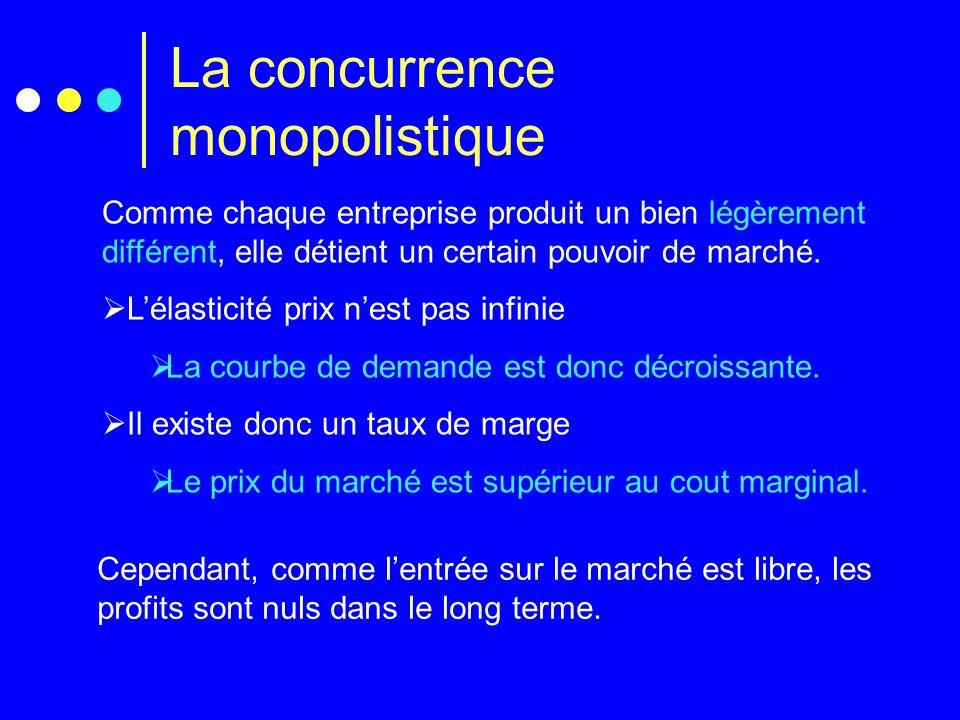 La concurrence monopolistique Comme chaque entreprise produit un bien légèrement différent, elle détient un certain pouvoir de marché. Lélasticité pri
