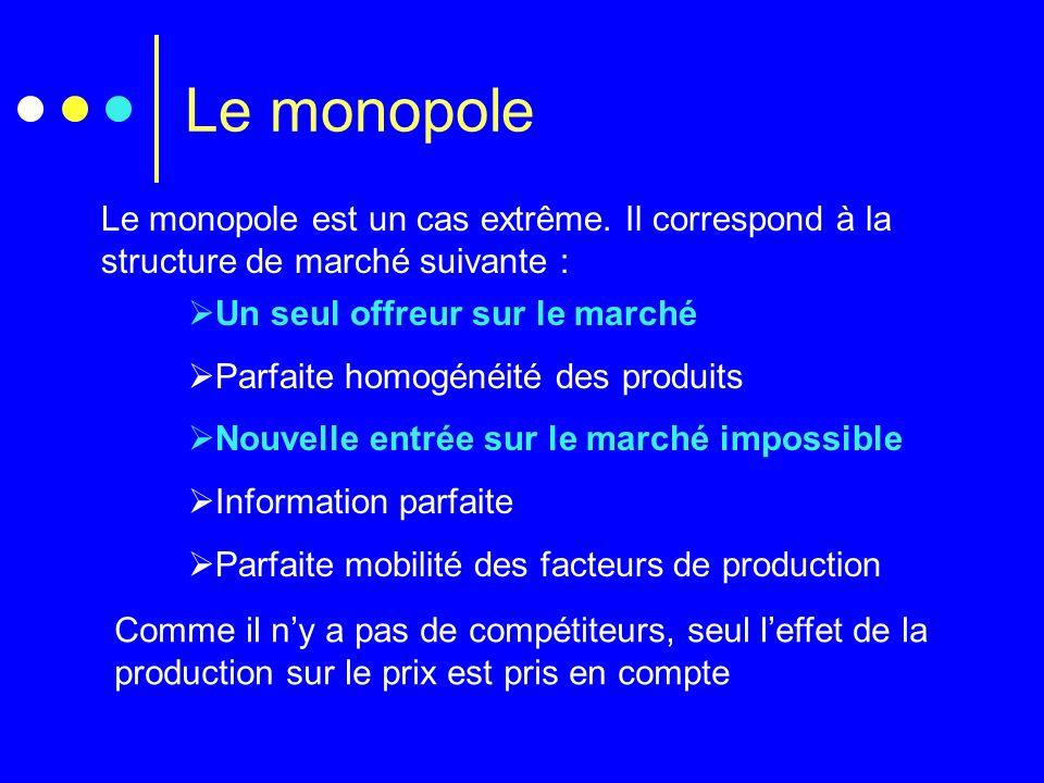 Le monopole Le monopole est un cas extrême. Il correspond à la structure de marché suivante : Un seul offreur sur le marché Parfaite homogénéité des p