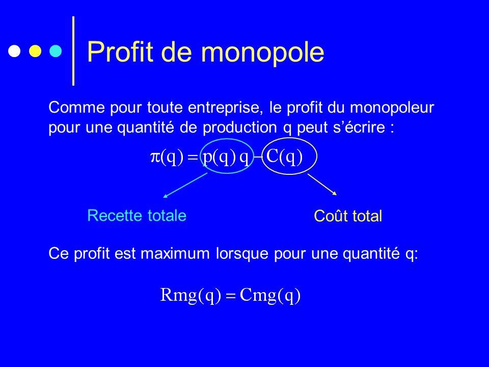 Profit de monopole Comme pour toute entreprise, le profit du monopoleur pour une quantité de production q peut sécrire : Recette totale Coût total Ce