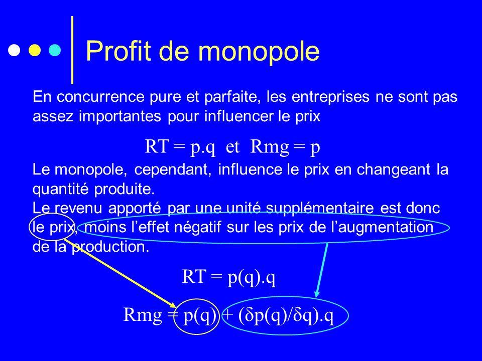Profit de monopole En concurrence pure et parfaite, les entreprises ne sont pas assez importantes pour influencer le prix RT = p.q et Rmg = p Le monop