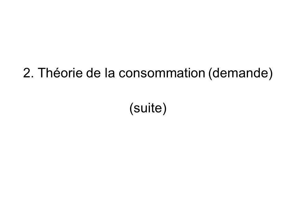 12 Fct dutilité, demande et courbes dEngel, exemple formel (fonction dutilité Cobb-Douglas): Courbes (droite) dEngel avec pentes positives et constantes (pente = p/a, pour le bien 1) Cas particulier (Cobb-Douglas = préférences homothétiques) Effets dune variation de revenu 2.