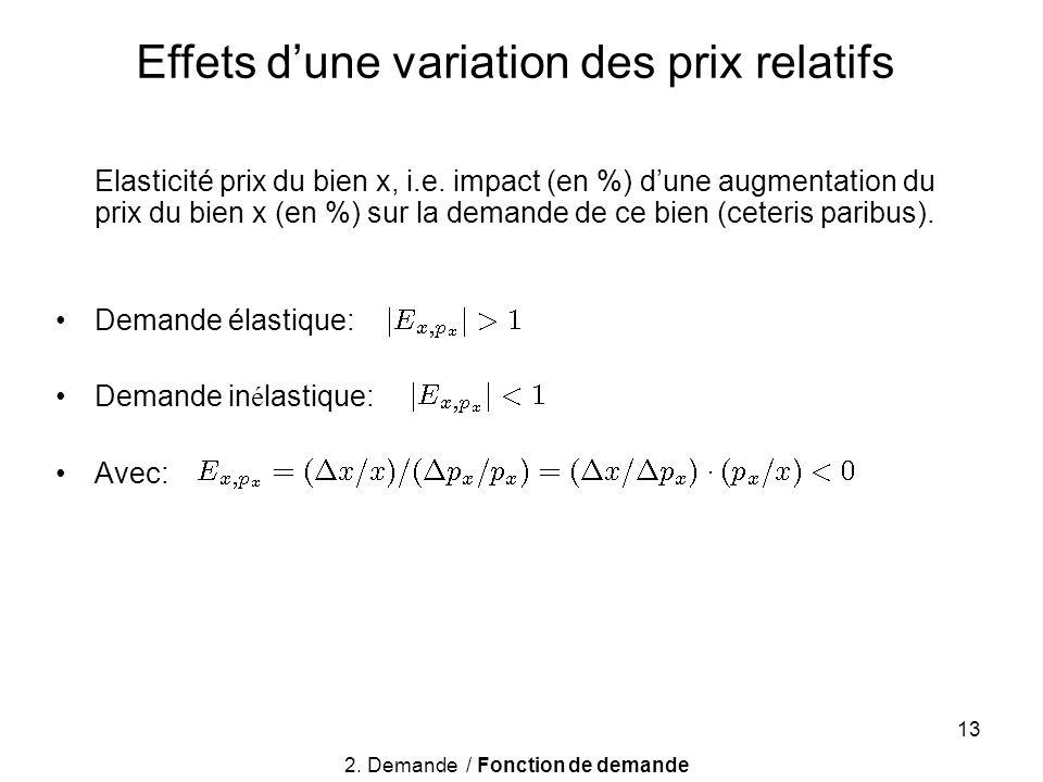 13 Elasticité prix du bien x, i.e. impact (en %) dune augmentation du prix du bien x (en %) sur la demande de ce bien (ceteris paribus). Demande élast