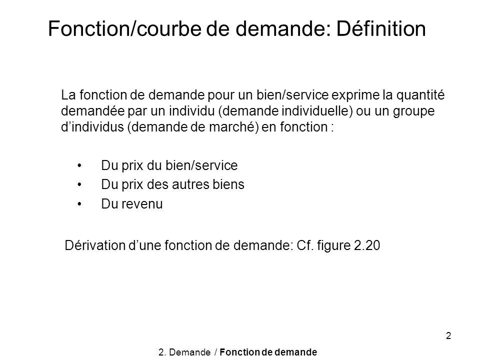 2 La fonction de demande pour un bien/service exprime la quantité demandée par un individu (demande individuelle) ou un groupe dindividus (demande de