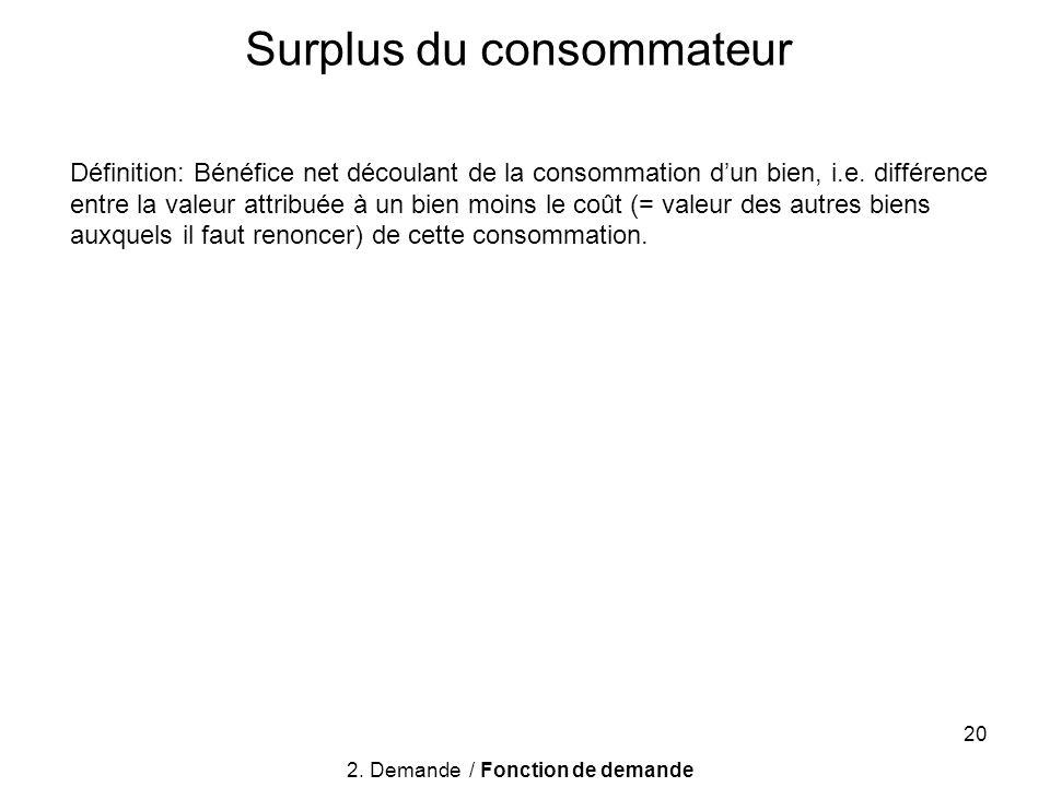 20 Définition: Bénéfice net découlant de la consommation dun bien, i.e. différence entre la valeur attribuée à un bien moins le coût (= valeur des aut