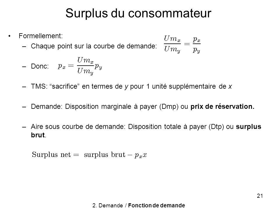 21 Formellement: –Chaque point sur la courbe de demande: –Donc: –TMS: sacrifice en termes de y pour 1 unité supplémentaire de x –Demande: Disposition