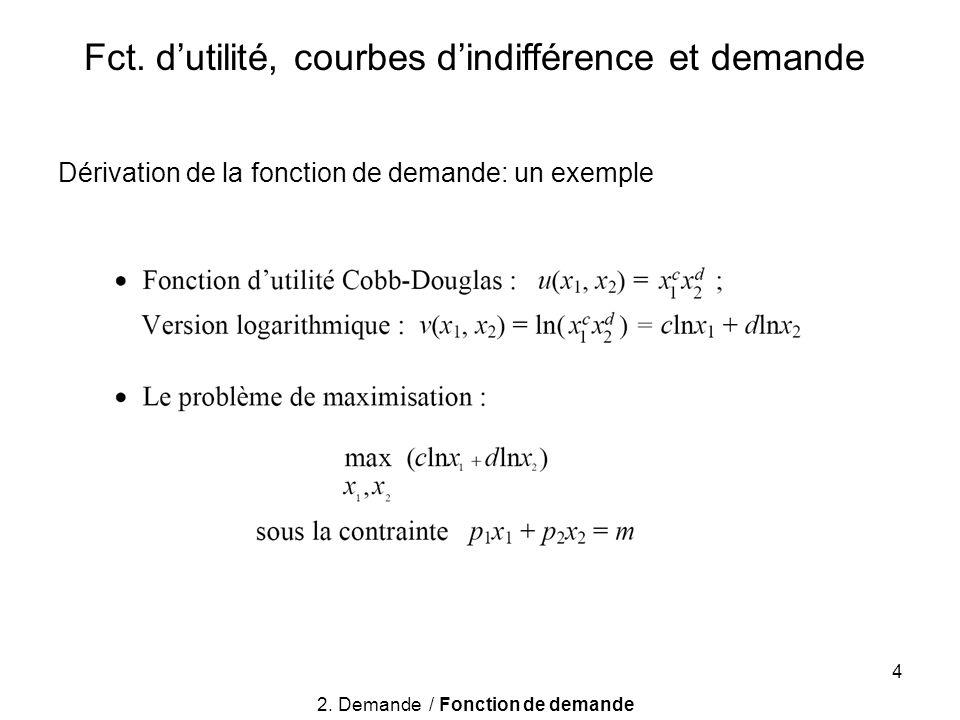 4 Fct. dutilité, courbes dindifférence et demande Dérivation de la fonction de demande: un exemple 2. Demande / Fonction de demande