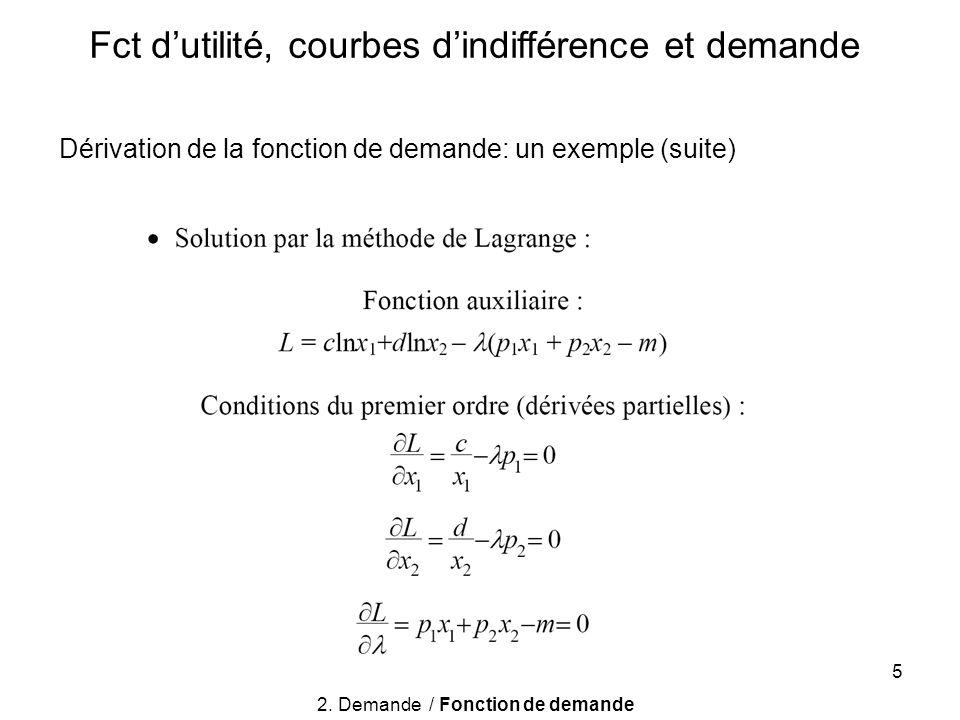 5 Fct dutilité, courbes dindifférence et demande Dérivation de la fonction de demande: un exemple (suite) 2. Demande / Fonction de demande