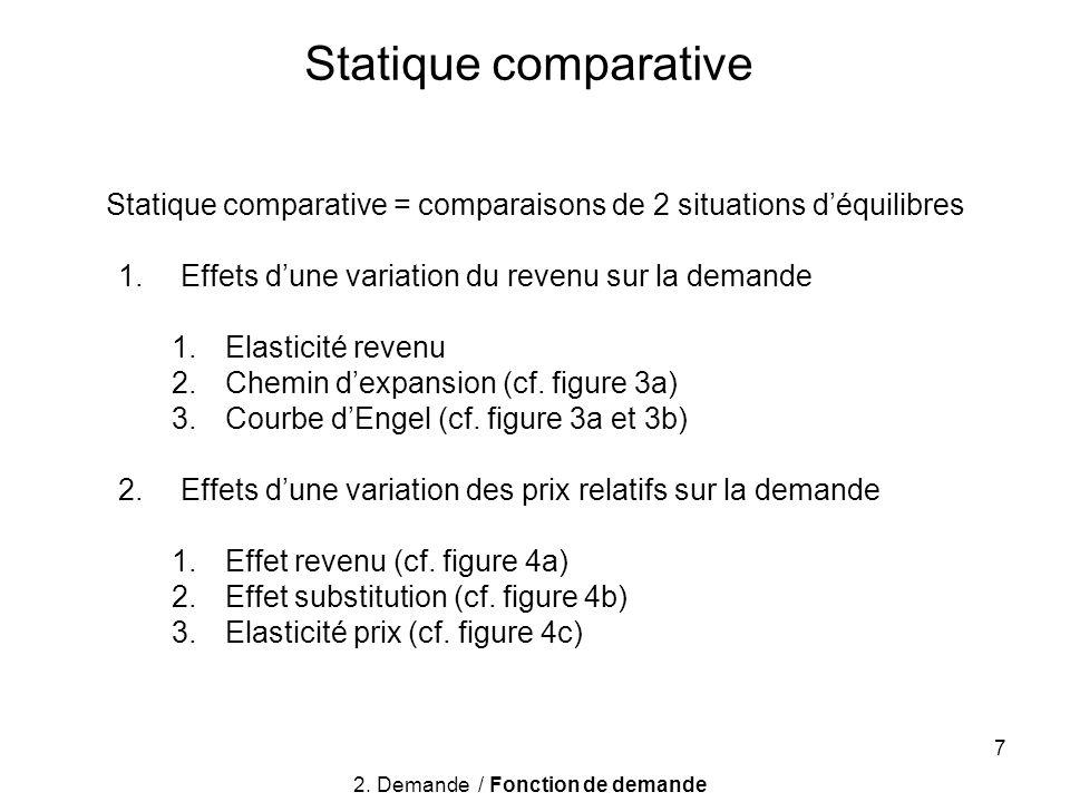 7 Statique comparative = comparaisons de 2 situations déquilibres 1.Effets dune variation du revenu sur la demande 1.Elasticité revenu 2.Chemin dexpan