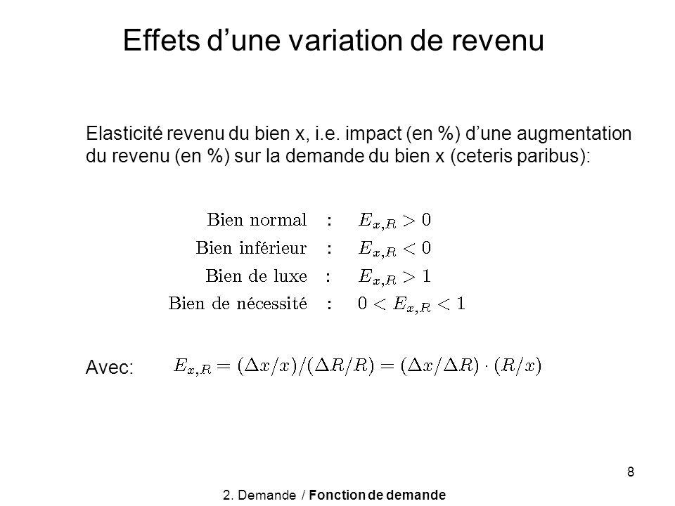 8 Elasticité revenu du bien x, i.e. impact (en %) dune augmentation du revenu (en %) sur la demande du bien x (ceteris paribus): Avec: Effets dune var