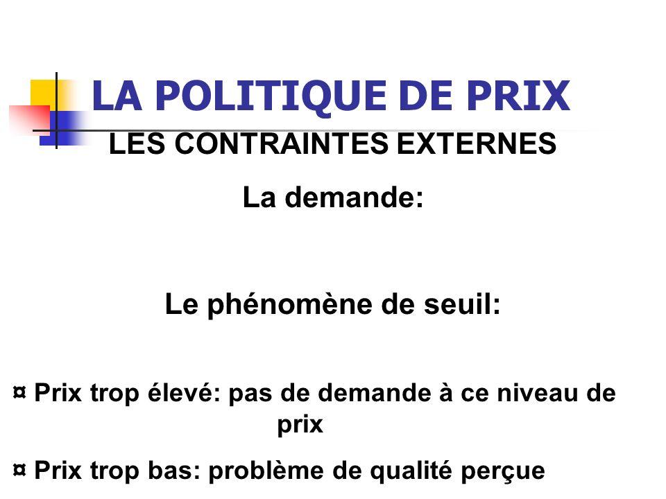 LA POLITIQUE DE PRIX LES CONTRAINTES EXTERNES La demande: Le phénomène de seuil: ¤ Prix trop élevé: pas de demande à ce niveau de prix ¤ Prix trop bas