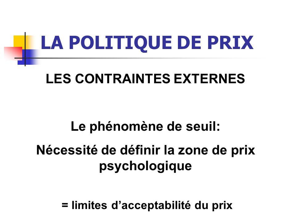 LA POLITIQUE DE PRIX LES CONTRAINTES EXTERNES Le phénomène de seuil: Nécessité de définir la zone de prix psychologique = limites dacceptabilité du pr