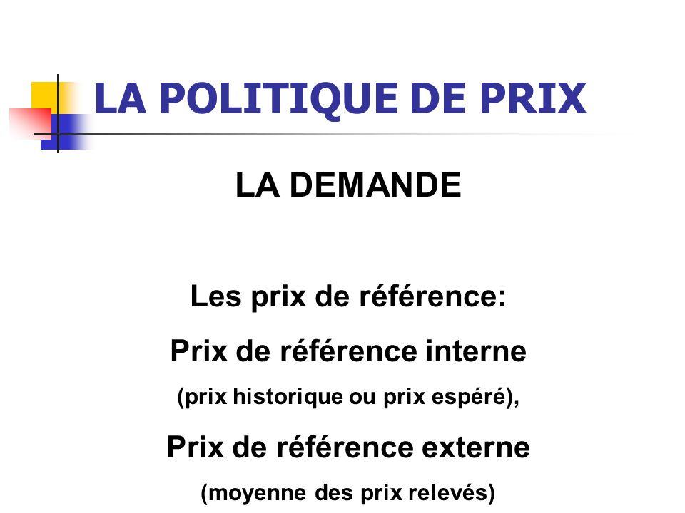 LA POLITIQUE DE PRIX LA DEMANDE Les prix de référence: Prix de référence interne (prix historique ou prix espéré), Prix de référence externe (moyenne