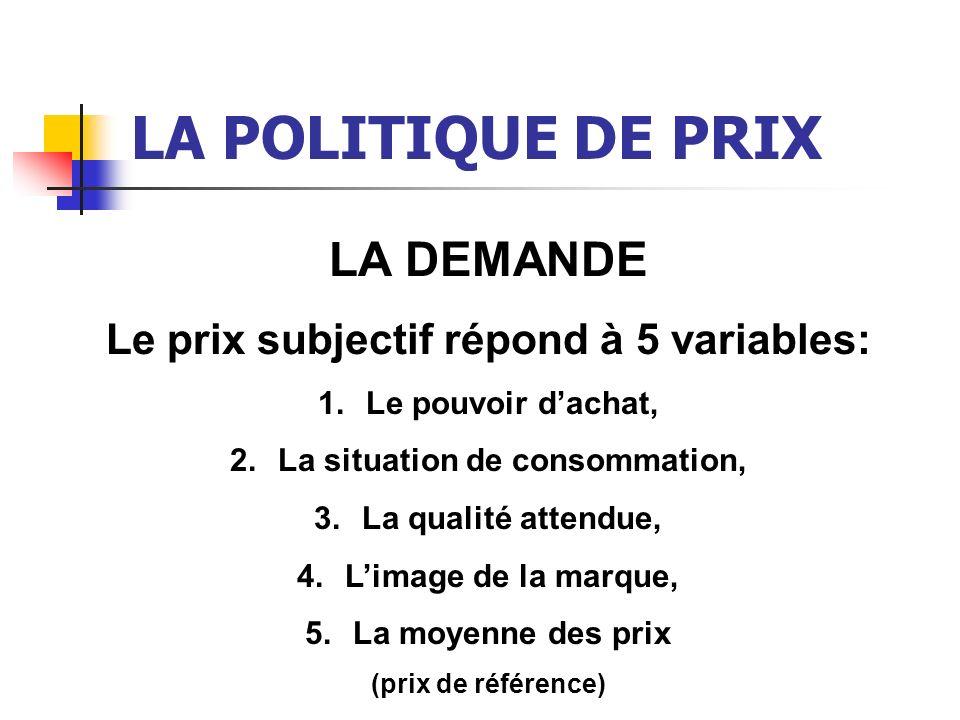 LA POLITIQUE DE PRIX LA DEMANDE Le prix subjectif répond à 5 variables: 1.Le pouvoir dachat, 2.La situation de consommation, 3.La qualité attendue, 4.