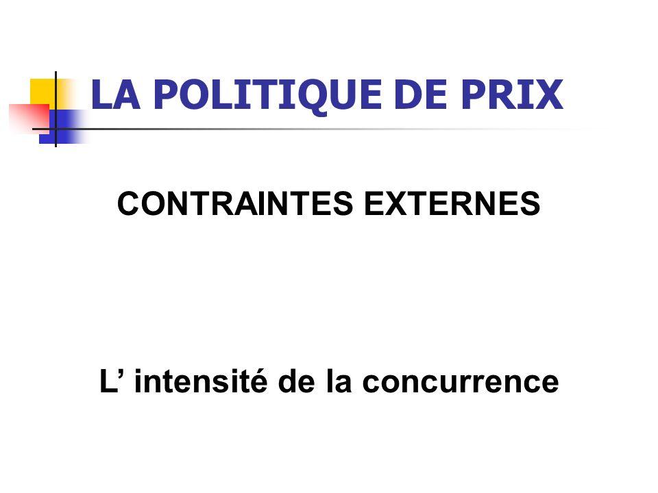 LA POLITIQUE DE PRIX CONTRAINTES EXTERNES L intensité de la concurrence