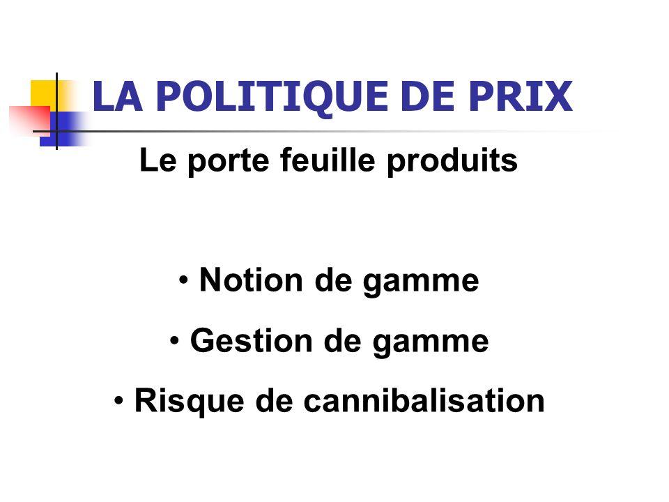 LA POLITIQUE DE PRIX Le porte feuille produits Notion de gamme Gestion de gamme Risque de cannibalisation