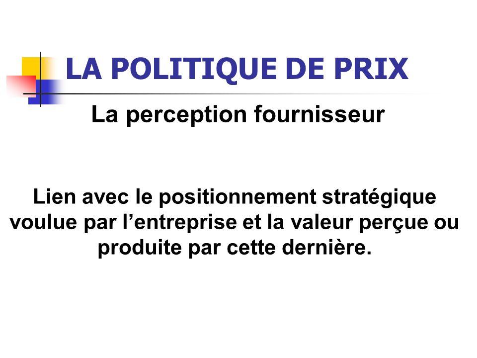 LA POLITIQUE DE PRIX La perception fournisseur Lien avec le positionnement stratégique voulue par lentreprise et la valeur perçue ou produite par cett