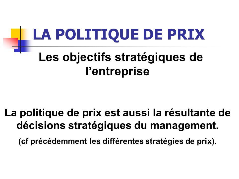 LA POLITIQUE DE PRIX Les objectifs stratégiques de lentreprise La politique de prix est aussi la résultante de décisions stratégiques du management. (