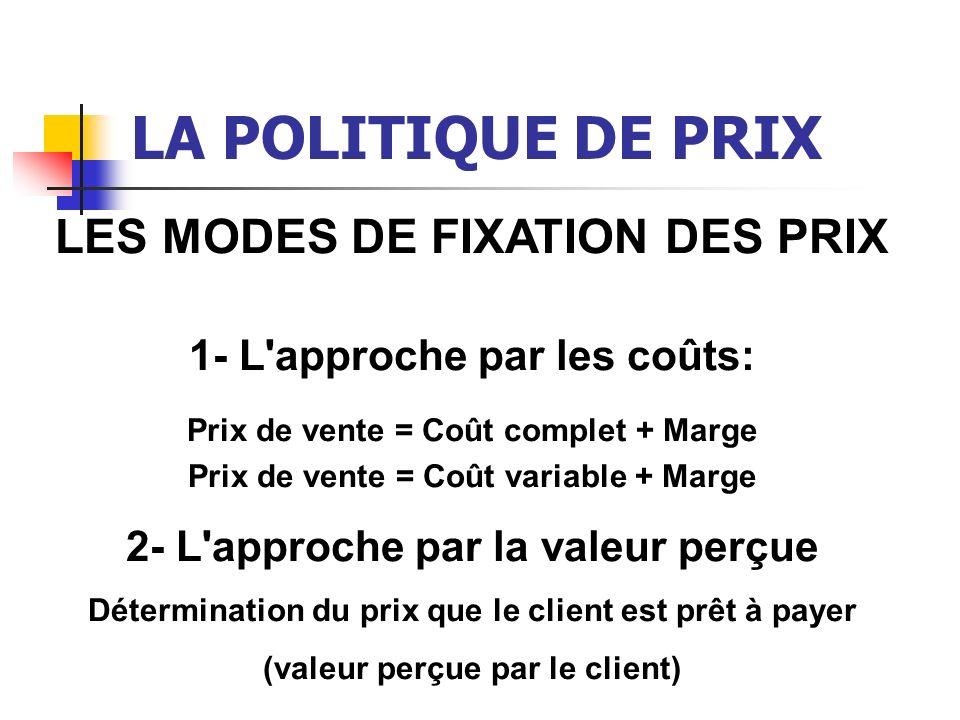 LA POLITIQUE DE PRIX LES MODES DE FIXATION DES PRIX 1- L'approche par les coûts: Prix de vente = Coût complet + Marge Prix de vente = Coût variable +