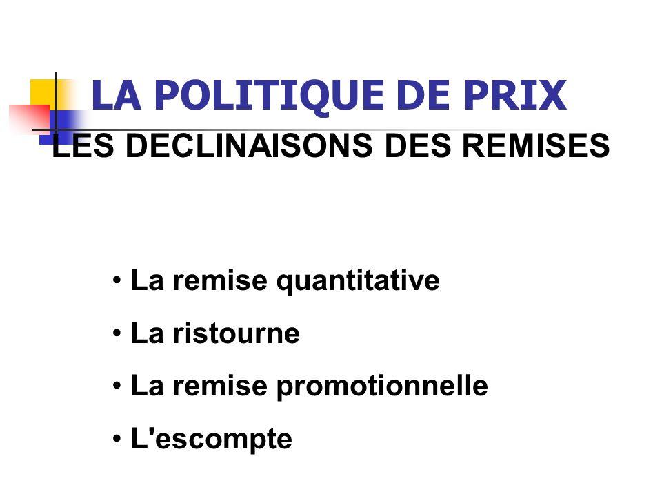 LA POLITIQUE DE PRIX LES DECLINAISONS DES REMISES La remise quantitative La ristourne La remise promotionnelle L'escompte