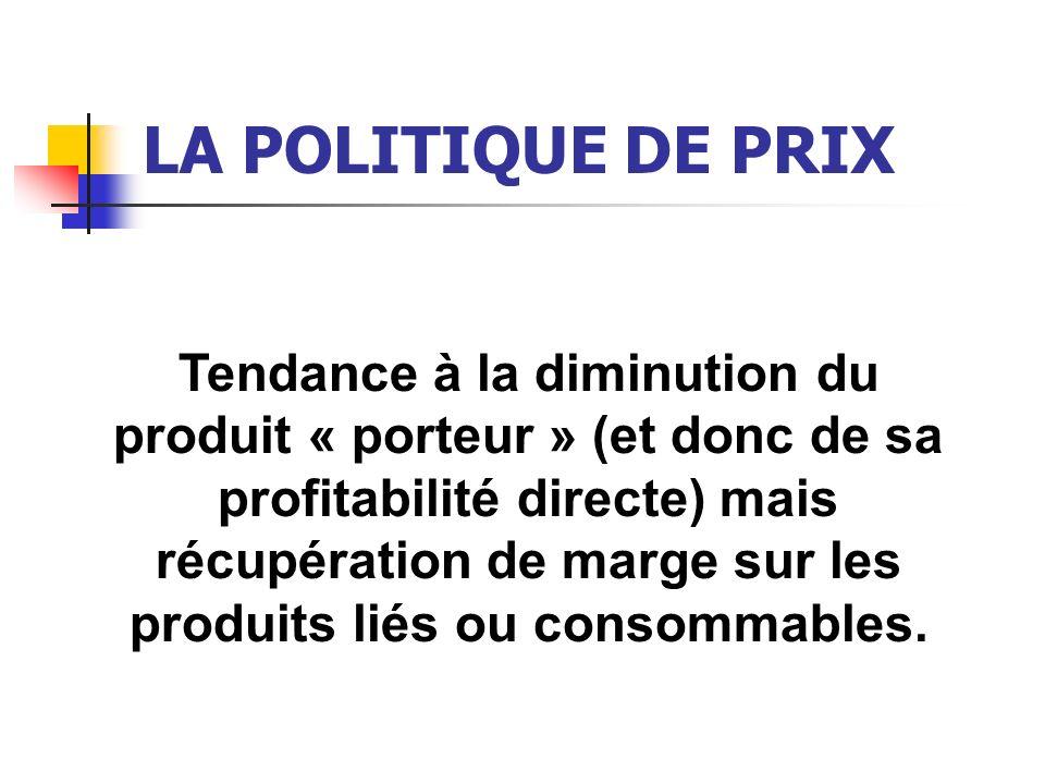 LA POLITIQUE DE PRIX Tendance à la diminution du produit « porteur » (et donc de sa profitabilité directe) mais récupération de marge sur les produits