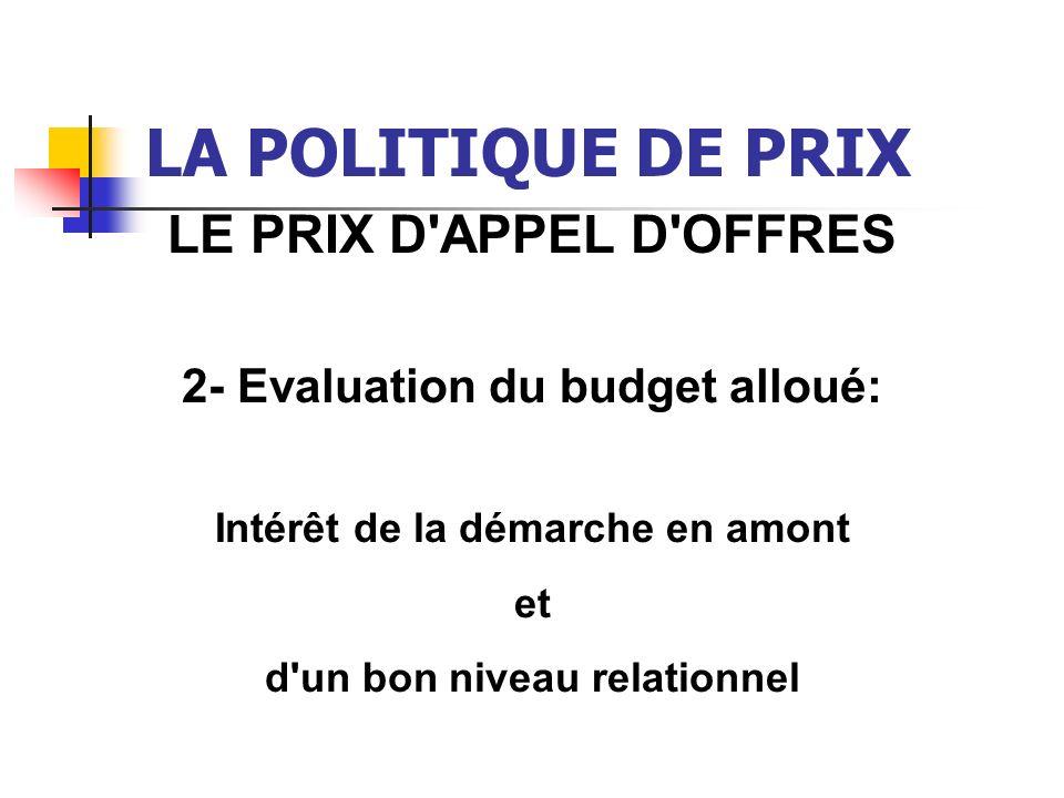 LA POLITIQUE DE PRIX LE PRIX D'APPEL D'OFFRES 2- Evaluation du budget alloué: Intérêt de la démarche en amont et d'un bon niveau relationnel