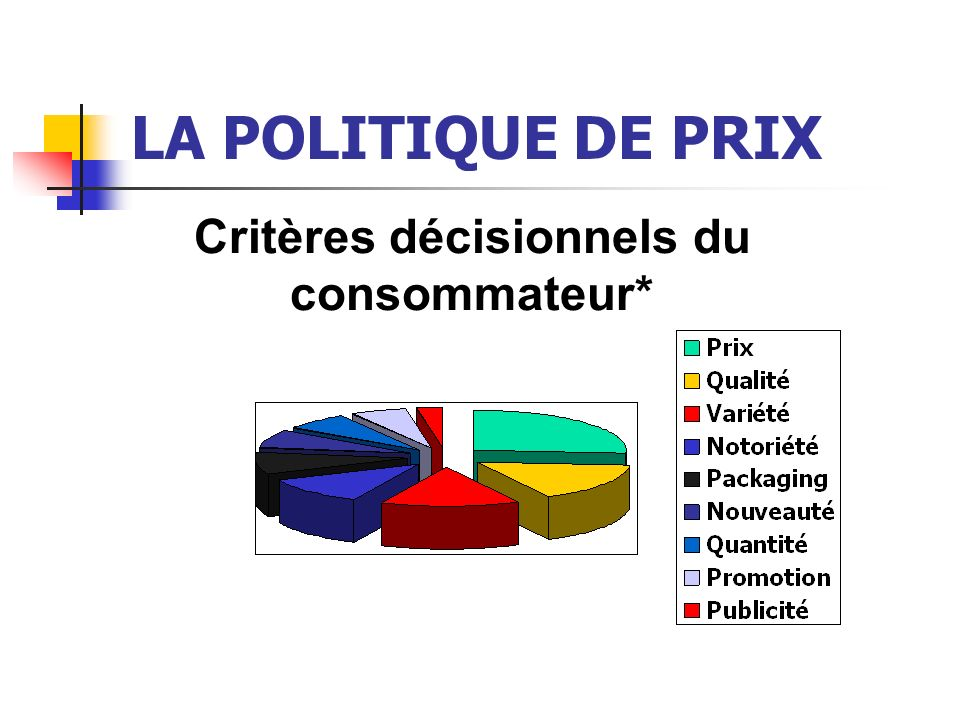 LA POLITIQUE DE PRIX Critères décisionnels du consommateur*