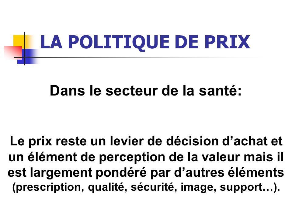 LA POLITIQUE DE PRIX La perception fournisseur Lien avec le positionnement stratégique voulue par lentreprise et la valeur perçue ou produite par cette dernière.