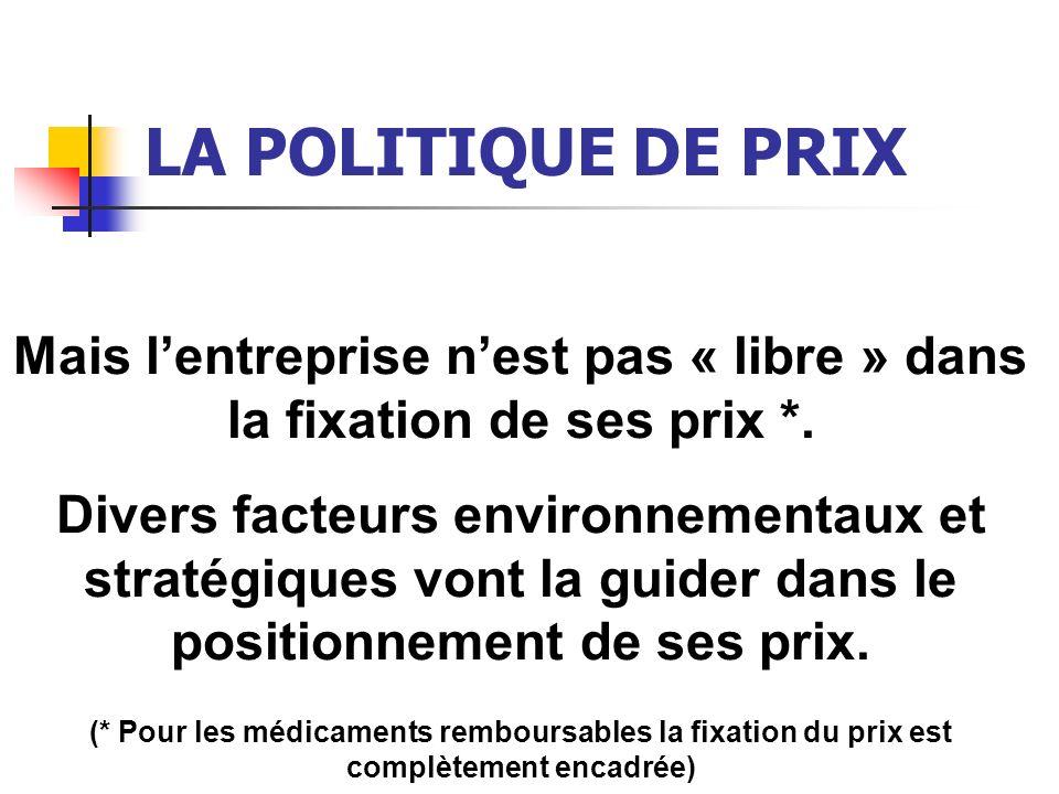 LA POLITIQUE DE PRIX Mais lentreprise nest pas « libre » dans la fixation de ses prix *. Divers facteurs environnementaux et stratégiques vont la guid