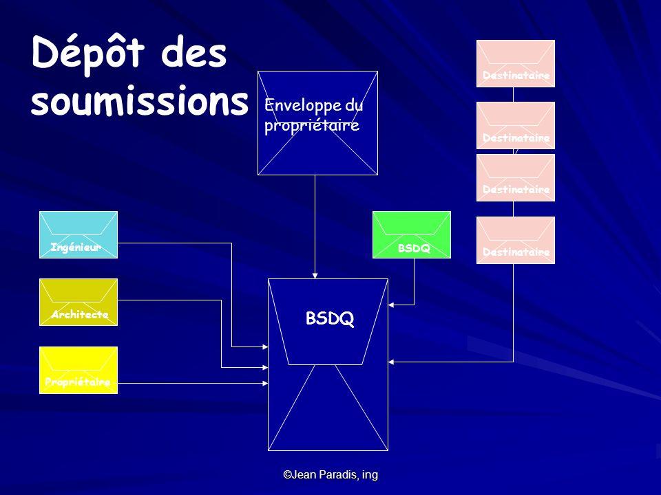 ©Jean Paradis, ing Destinataire BSDQ IngénieurArchitectePropriétaire BSDQ Enveloppe du propriétaire Dépôt des soumissions
