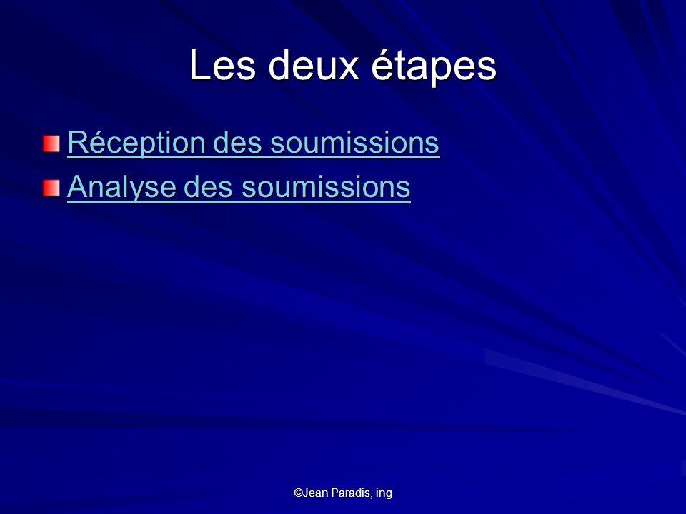 ©Jean Paradis, ing Les deux étapes Réception des soumissions Réception des soumissions Analyse des soumissions Analyse des soumissions