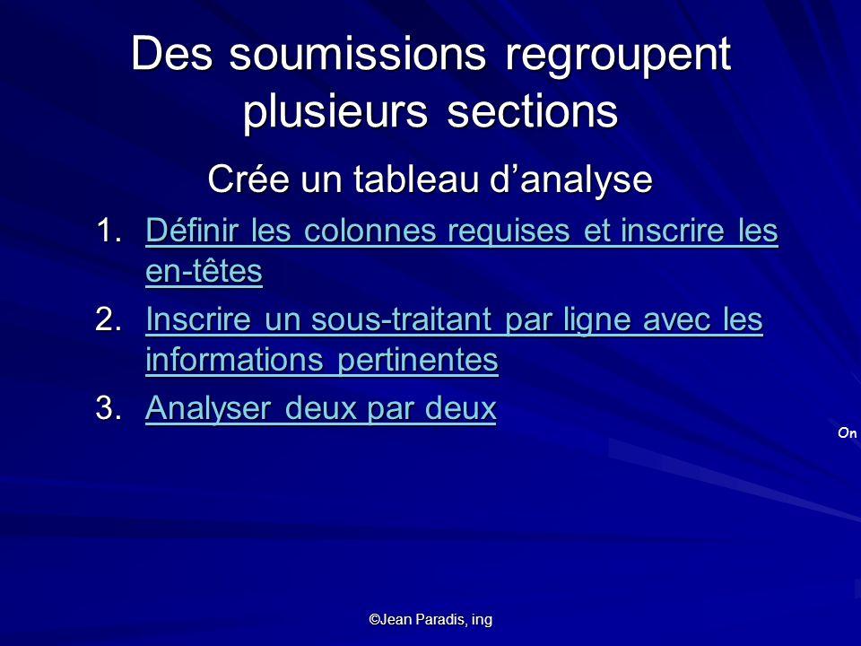 ©Jean Paradis, ing Des soumissions regroupent plusieurs sections Crée un tableau danalyse 1.Définir les colonnes requises et inscrire les en-têtes Déf