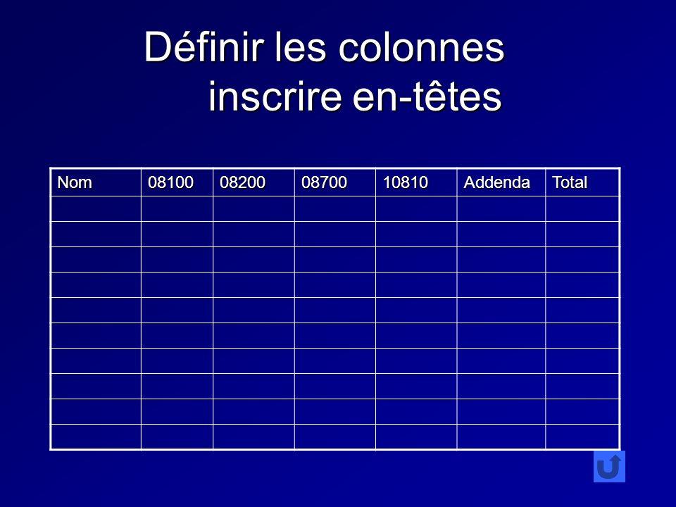 Définir les colonnes inscrire en-têtes Nom08100082000870010810AddendaTotal