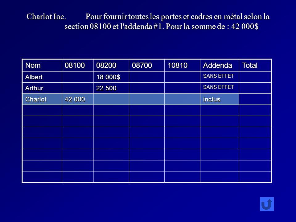 Charlot Inc.Pour fournir toutes les portes et cadres en métal selon la section 08100 et l'addenda #1. Pour la somme de : 42 000$ Nom081000820008700108