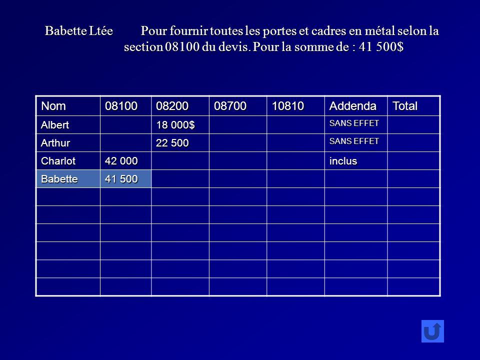 Babette LtéePour fournir toutes les portes et cadres en métal selon la section 08100 du devis. Pour la somme de : 41 500$ Nom08100082000870010810Adden