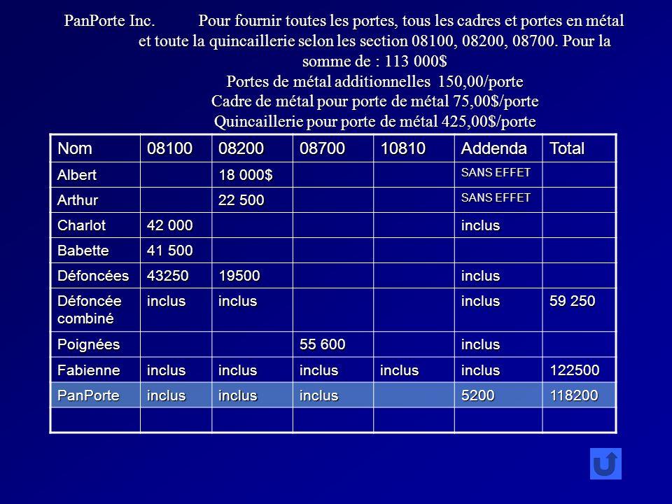 PanPorte Inc.Pour fournir toutes les portes, tous les cadres et portes en métal et toute la quincaillerie selon les section 08100, 08200, 08700. Pour