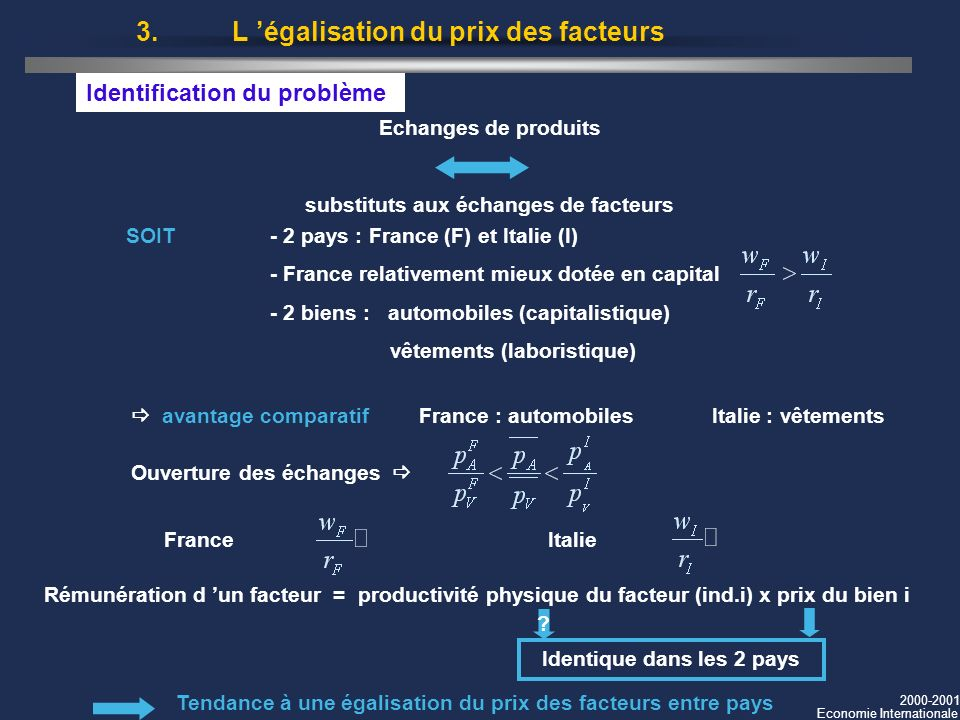 2000-2001 Economie Internationale 3. L égalisation du prix des facteurs Identification du problème Echanges de produits substituts aux échanges de fac