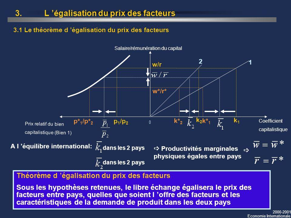 2000-2001 Economie Internationale 3. L égalisation du prix des facteurs 3.1 Le théorème d égalisation du prix des facteurs k* 1 w*/r* w/r p 1 /p 2 k1k