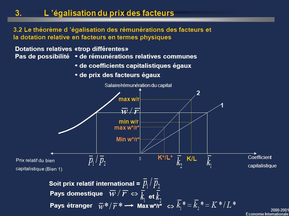 2000-2001 Economie Internationale 3. L égalisation du prix des facteurs 3.2 Le théorème d égalisation des rémunérations des facteurs et la dotation re