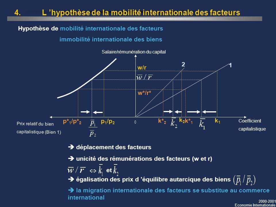 2000-2001 Economie Internationale 4. L hypothèse de la mobilité internationale des facteurs Coefficient capitalistique Salaire/rémunération du capital