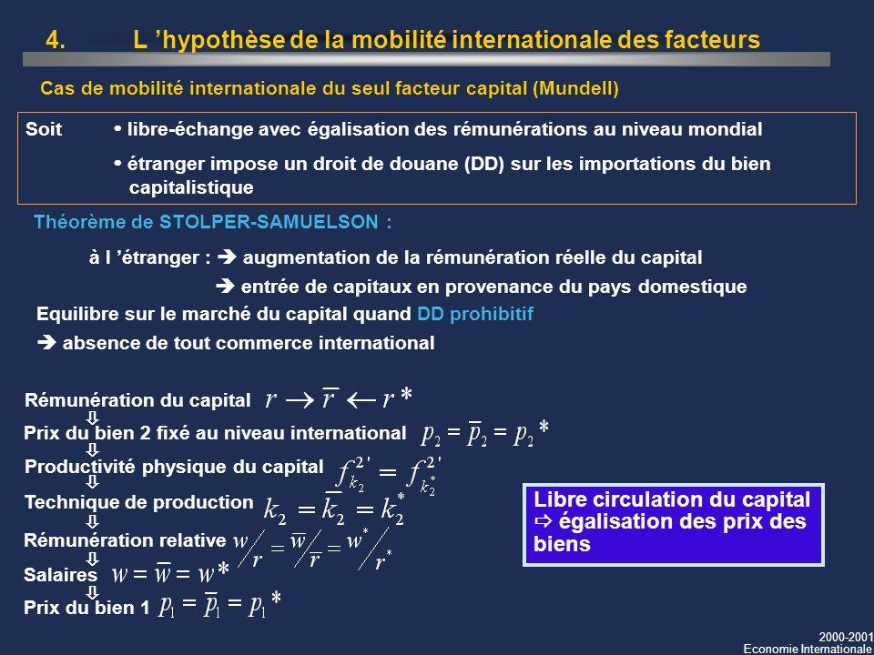 2000-2001 Economie Internationale 4. L hypothèse de la mobilité internationale des facteurs Cas de mobilité internationale du seul facteur capital (Mu