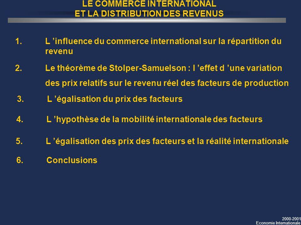 2000-2001 Economie Internationale 3.