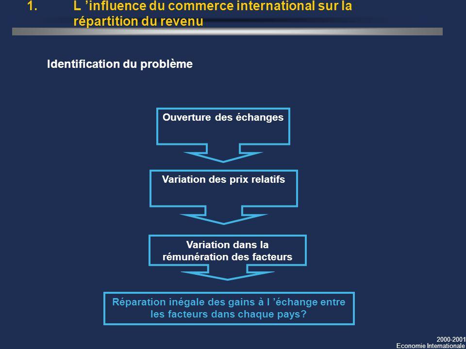2000-2001 Economie Internationale hypothèses néo-classiques irréversibilité factorielle absence de spécialisation complète rendements constants d échelle (H 6) fonctions de production homogènes du 1er degré 2.