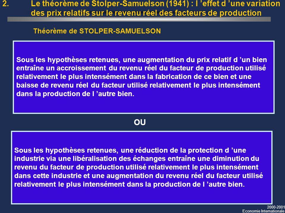 2000-2001 Economie Internationale Théorème de STOLPER-SAMUELSON Sous les hypothèses retenues, une augmentation du prix relatif d un bien entraîne un a
