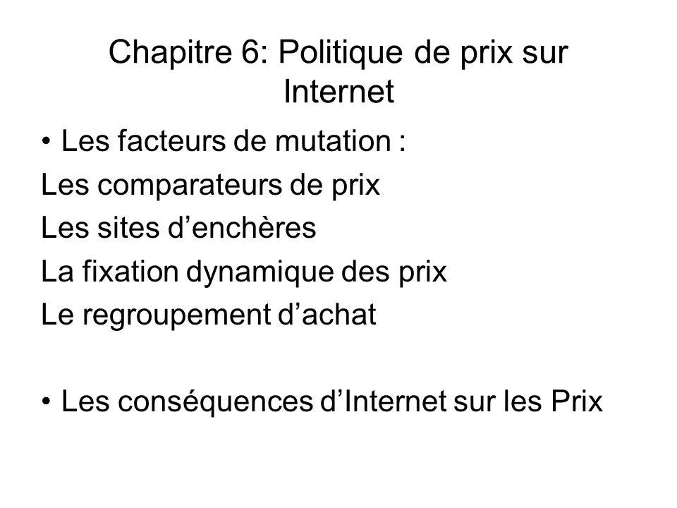 Chapitre 6: Politique de prix sur Internet Les facteurs de mutation : Les comparateurs de prix Les sites denchères La fixation dynamique des prix Le r