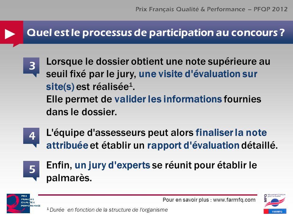 Pour en savoir plus : www.farmfq.com Prix Français Qualité & Performance – PFQP 2012 Quel est le processus de participation au concours ? Lorsque le d
